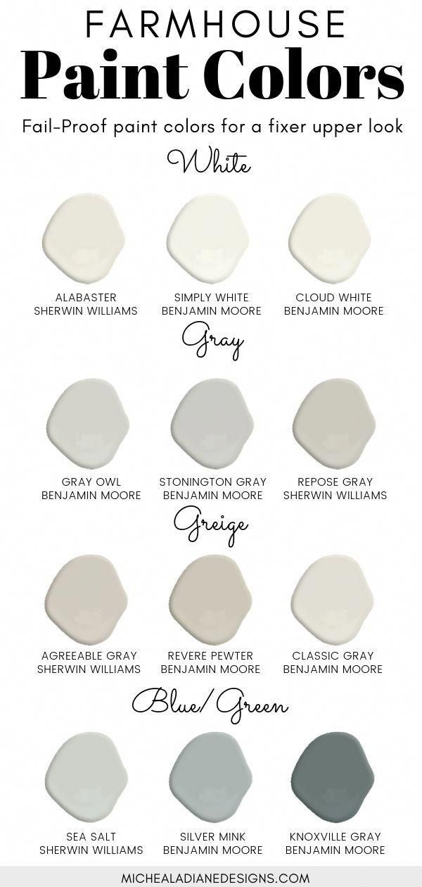pin by ava on paint color ideas in 2020 farm house on best interior color schemes id=59551