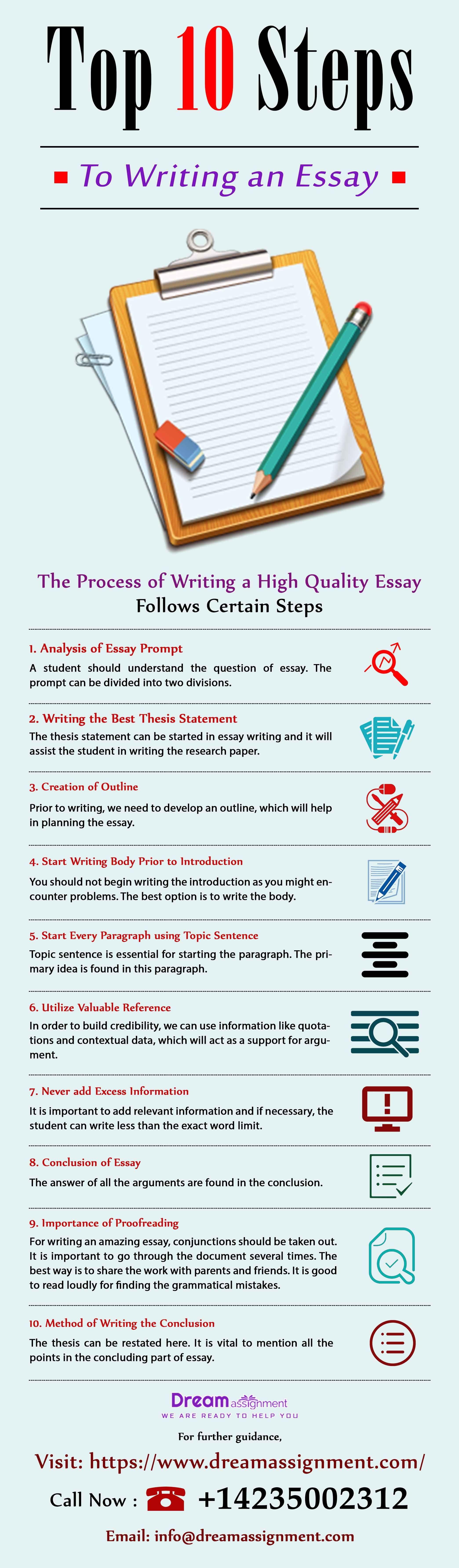 10 Steps To Write An Essay