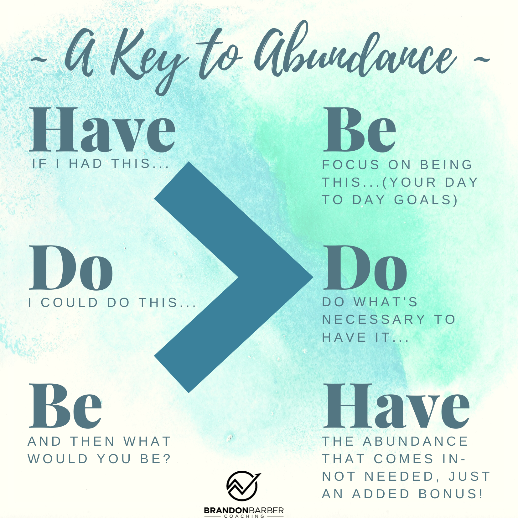 The Key To Abundance In