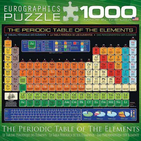 Eurographics periodic table of elements 1000 piece puzzle small box eurographics periodic table of elements 1000 piece puzzle small box multicolor urtaz Gallery