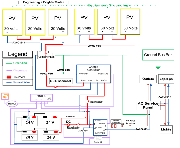 Wiring Diagram1 Png 610 501 Single Line Diagram Line Diagram Save Energy