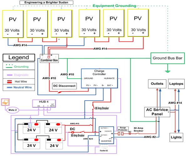 30 volt solar wiring diagram wiring diagram schematic name rh 6 2 5 systembeimroulette de