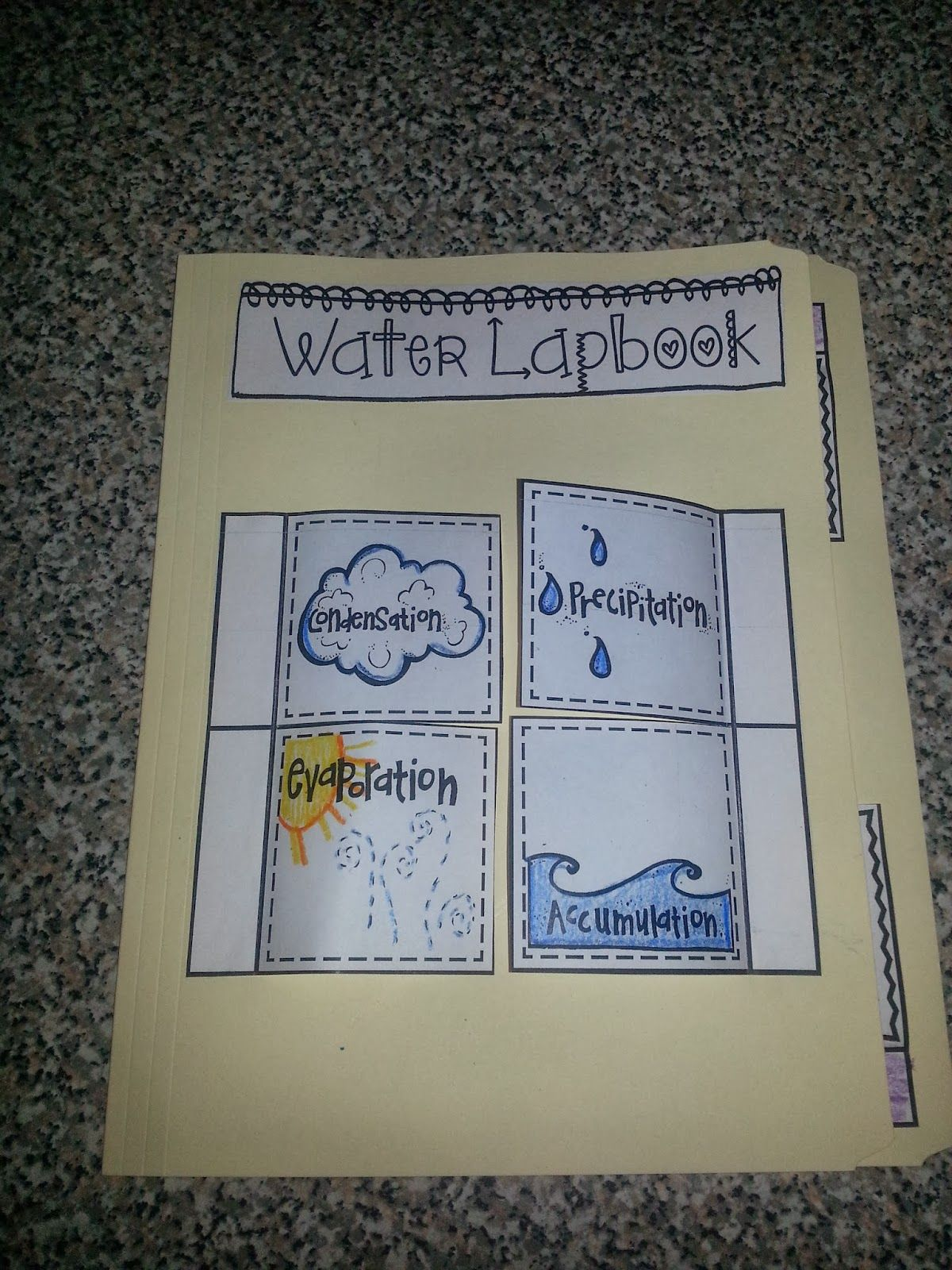 Ms Winston S Blog Lapbooks Geometry And Water