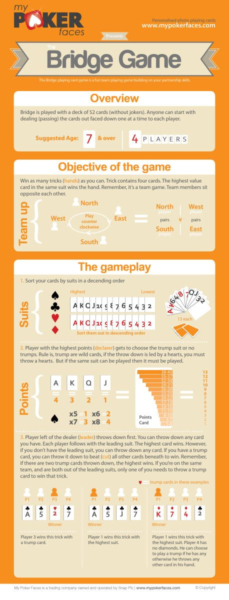 Description Play Msn Games Bridge By Bridge Base Online For Free