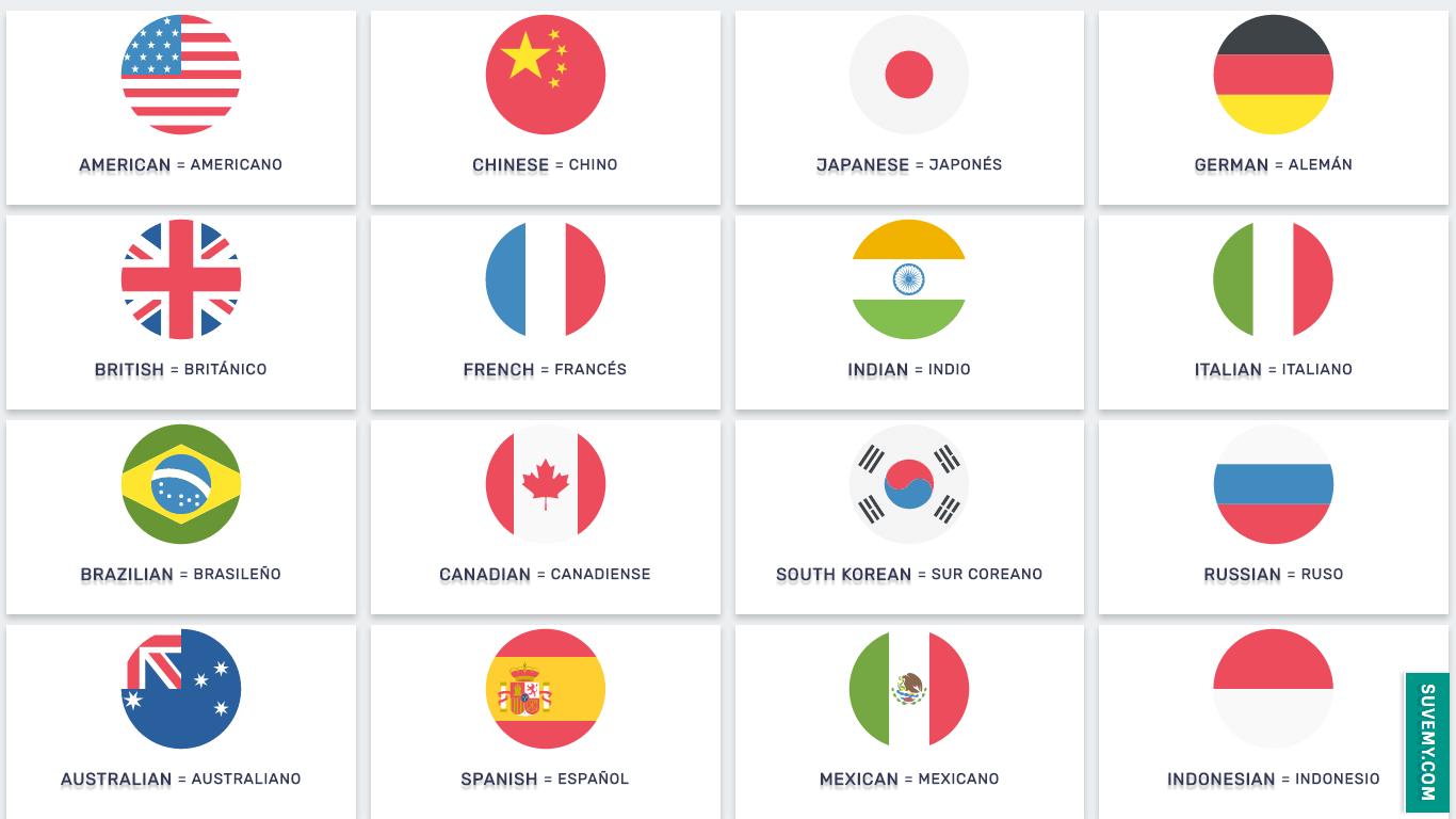 Lista De Nacionalidades En Ingles America Europa Africa Y Asia Vocabulario Ingles Nacionalidades Nacionalidades En Ingles Vocabulario En Ingles Espanol