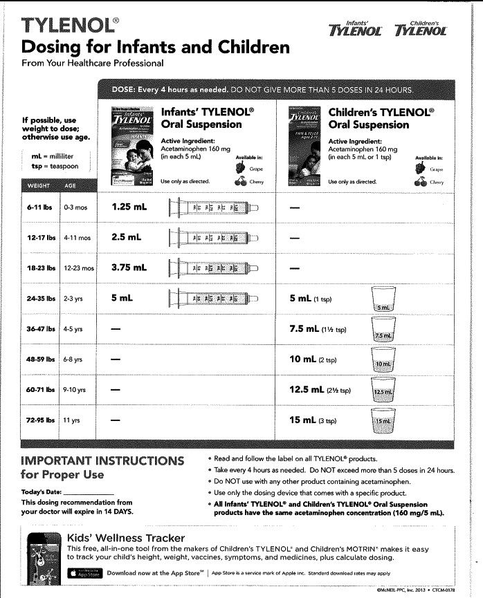 Tylenol dosing instructions for infants and children also ibuprofen benadryl dosage chart babies rh pinterest