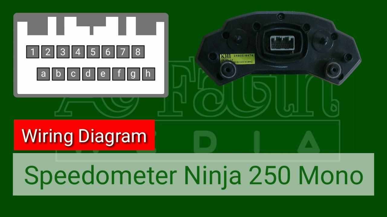 Wiring Diagram Kawasaki Ninja 250 Fi Circuit Diagram Images Kawasaki Ninja Kawasaki Ninja 250r Kawasaki