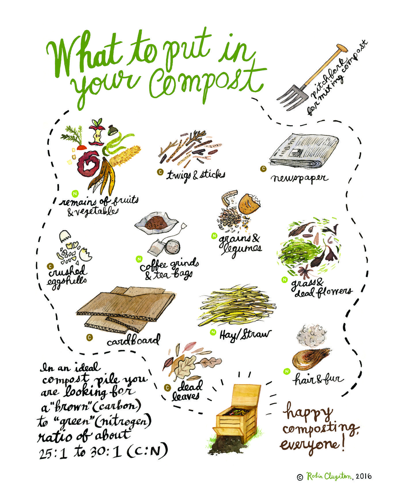 What To Put In Your Compost Compost Organic Gardening Organic Soil