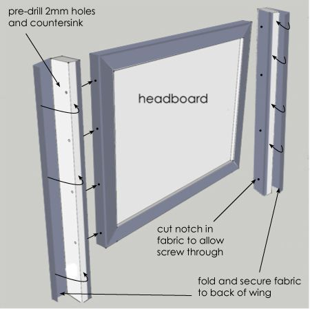 Home Dzine Diy Wingback Headboard I Need A Wingback Headboard For