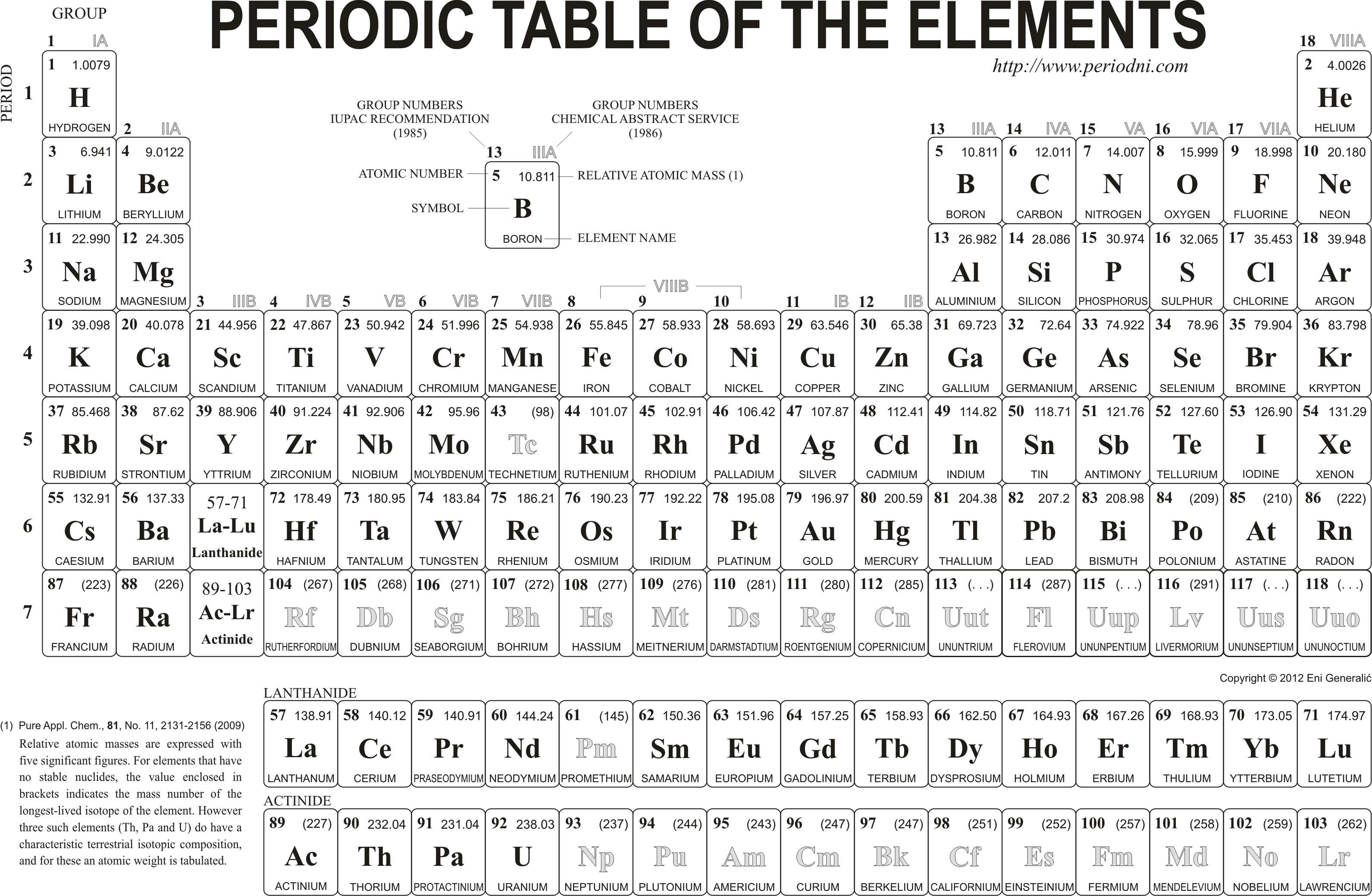 Periodic Table A3 Blank Google Search Coloring Pages