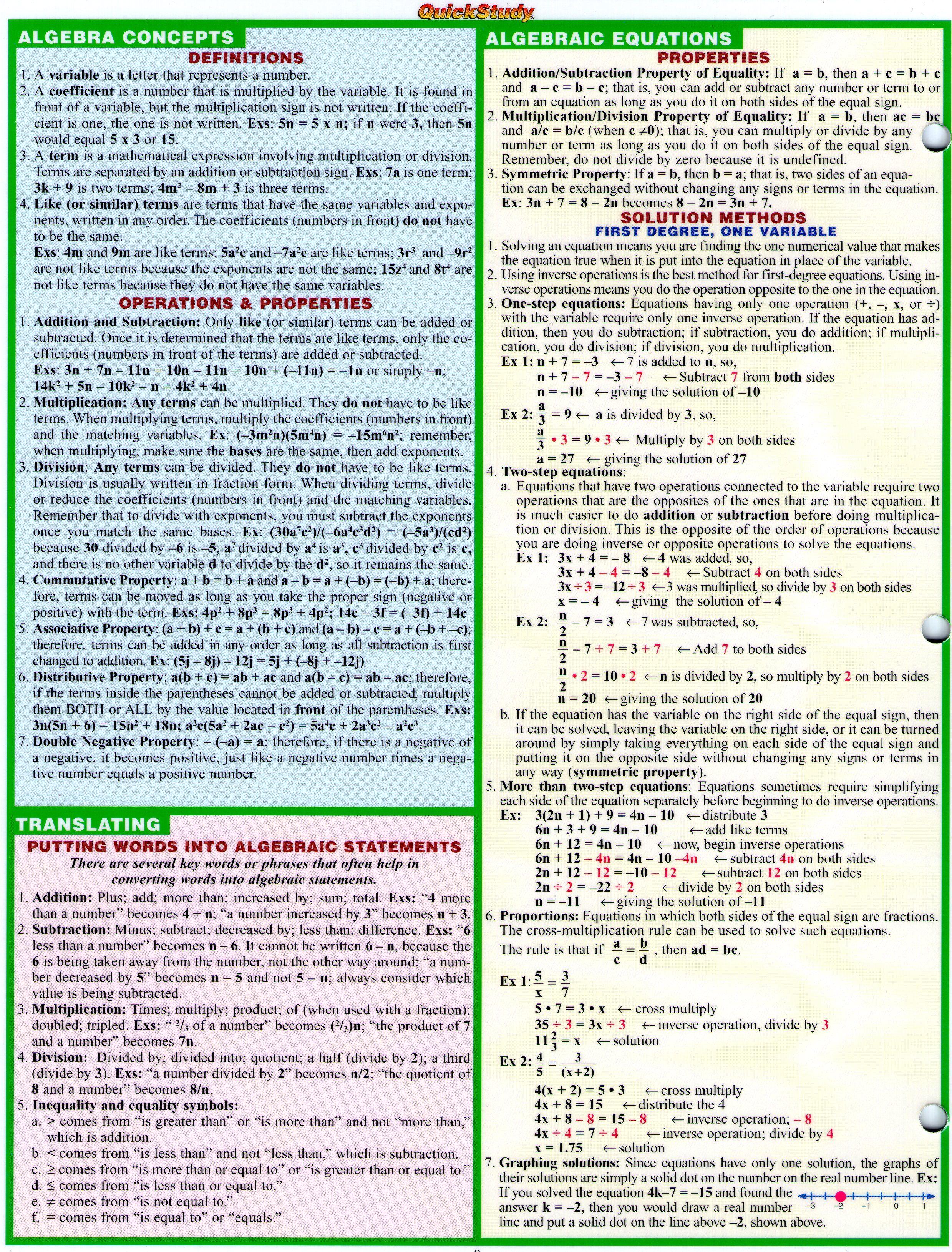pre algebra 2   Learning- School Age   Pinterest   Algebra, Math and ...