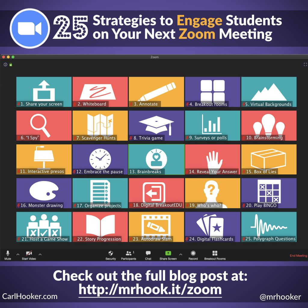 25 Strategies To Engage Students On Your Next Zoom Meeting