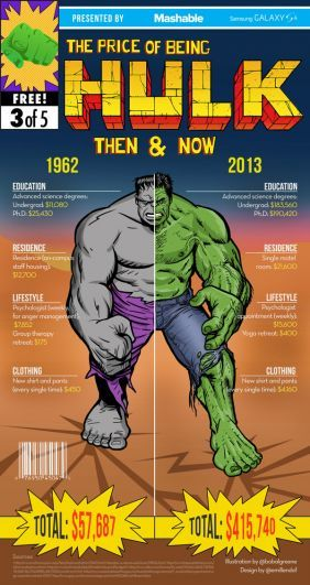 The Hulk | HULK | Pinterest | Me gustas