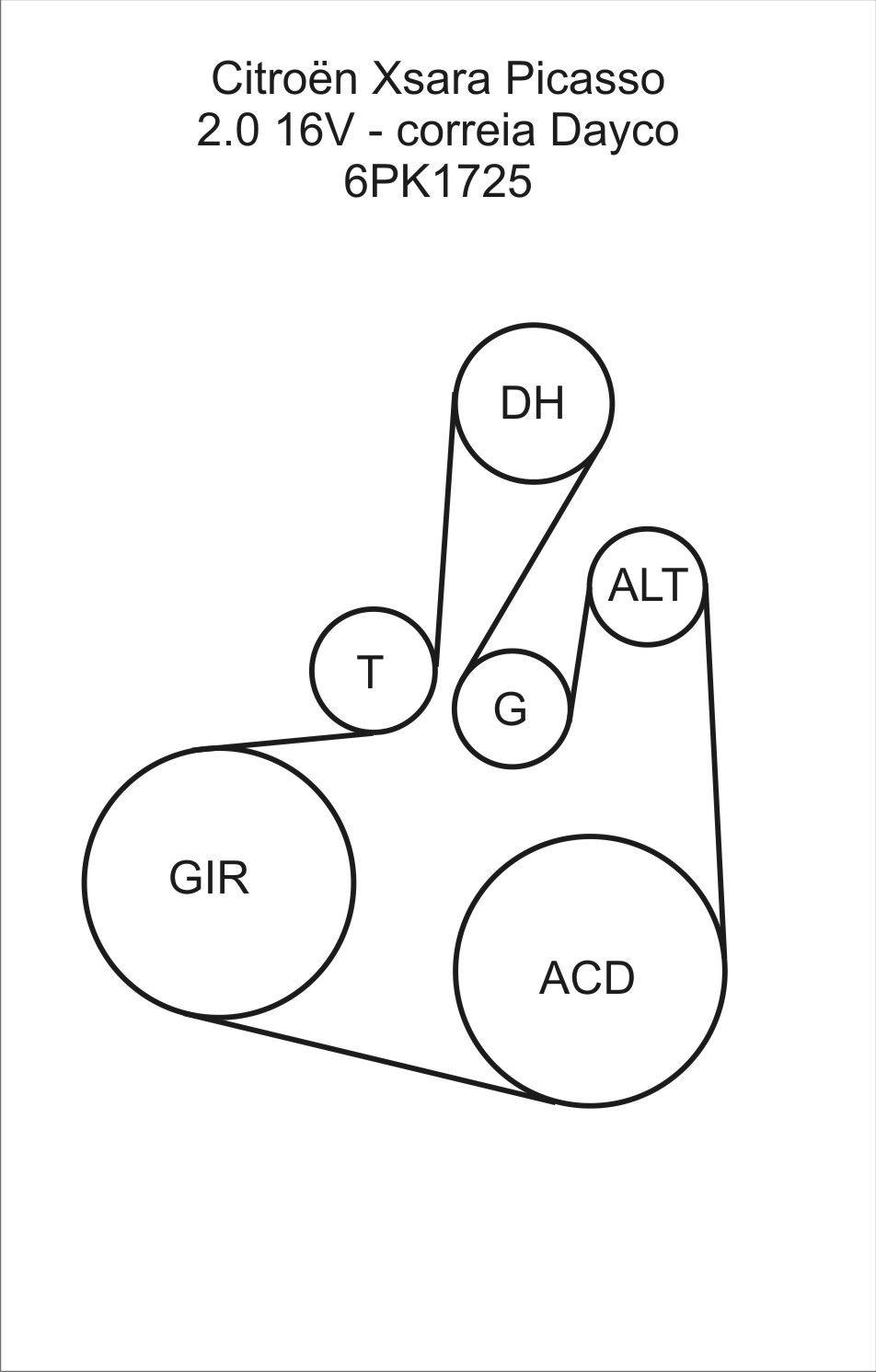 Diagrama Correia Poli V Xsara Picasso 2 0 16v Diagrama Correia Motos