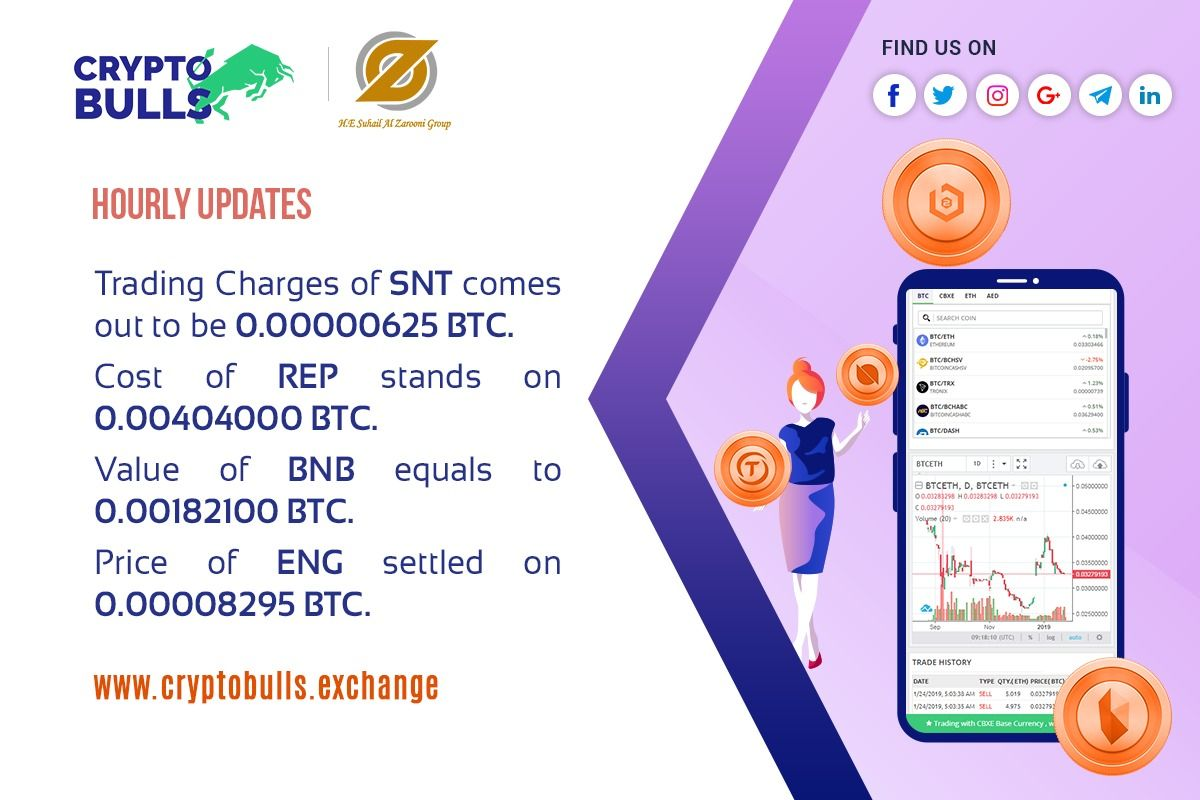 Cost of Coins snt bnb rep eng on crypto_bulls Start