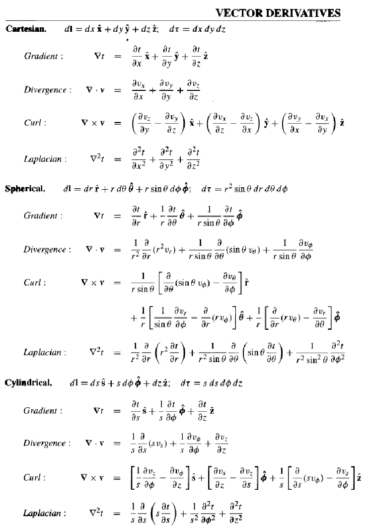 physics equations physics hypertextbook pinterest physics
