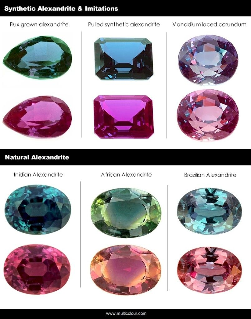 artificial and how stones differentiate synthetic properties pin to have sapphire as natural the same grown alexandrite physical chemical lab learn