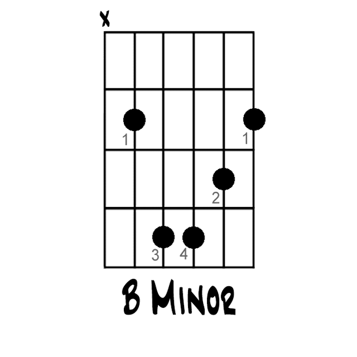 Learn An Easy B Minor Chord On Guitar Now Guitars Reading Music
