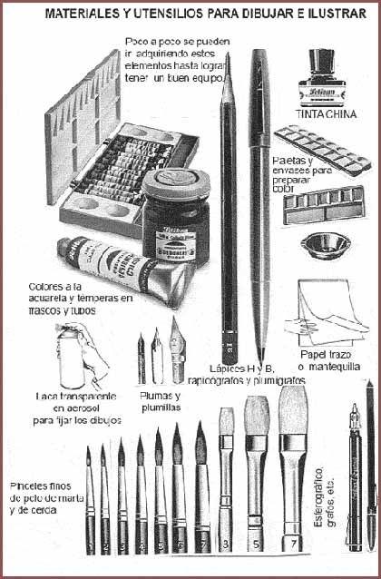 Dibujo Y Pintura Conceptos Basicos Dibujo Paso A Paso Tecnicas De Arte Libros De Arte