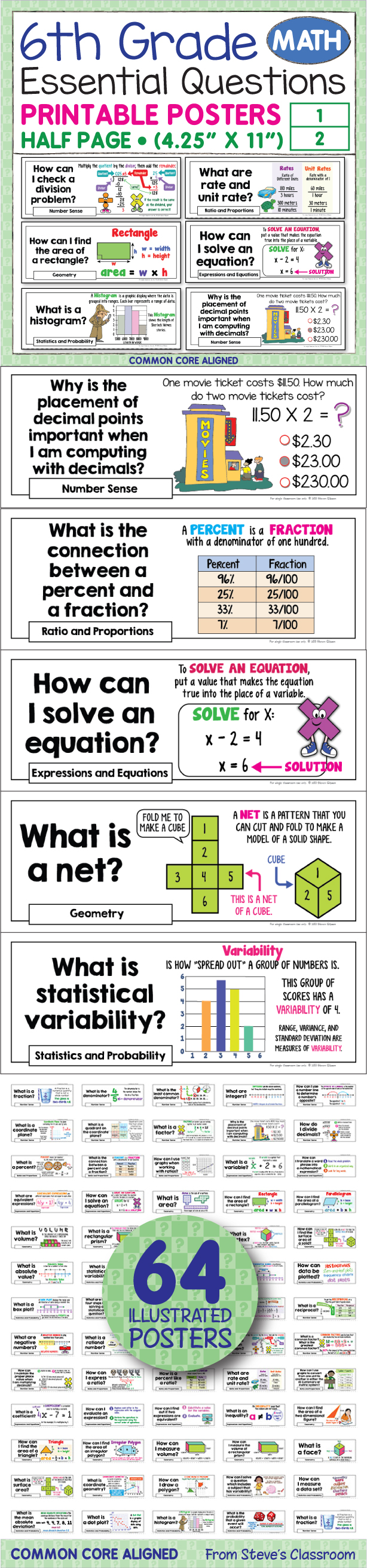 Essential questions for 6th grade math math pinterest wall bring the sixth grade math common core essential questions to life with these easy to use printable posters every question is illustrated and fandeluxe Choice Image