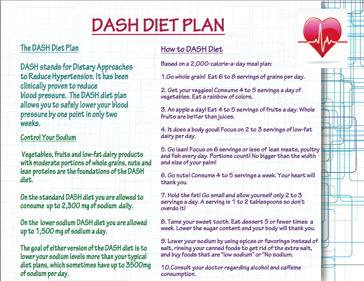 Dashdiet hypertension dash diet dash diet plan healthy eats dashdiet hypertension dash diet dash diet plan fandeluxe Gallery