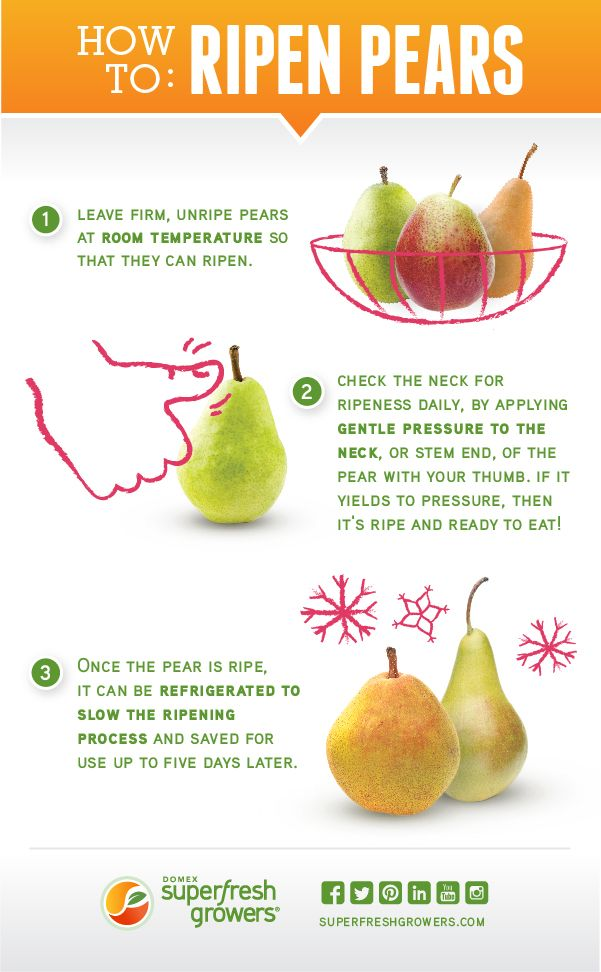 Superfresh Pears Ripening Guide Superfresh Growers Fruit Facts Pear Fresh Produce