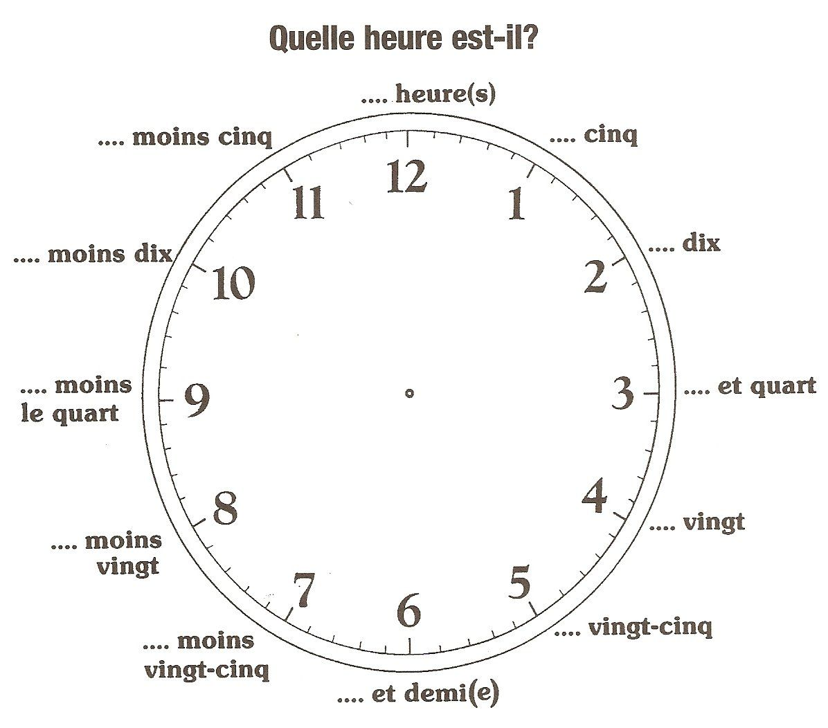 Quelle Heure Est Il Telling Time In French