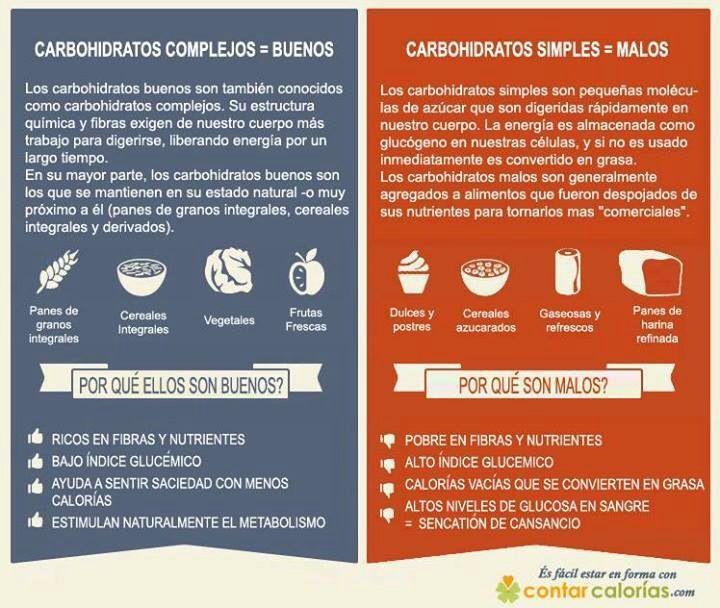 Los carbohidratos buenos para adelgazar