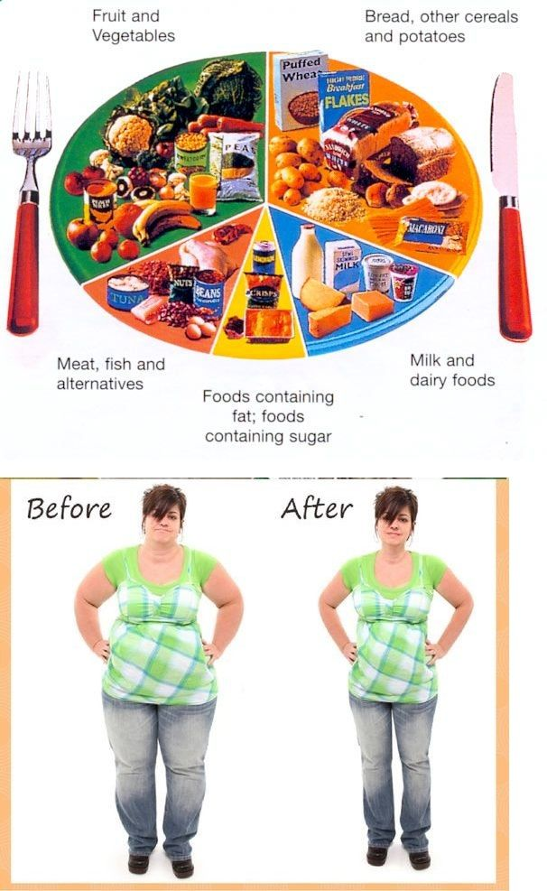 How to lose stomach weight fast