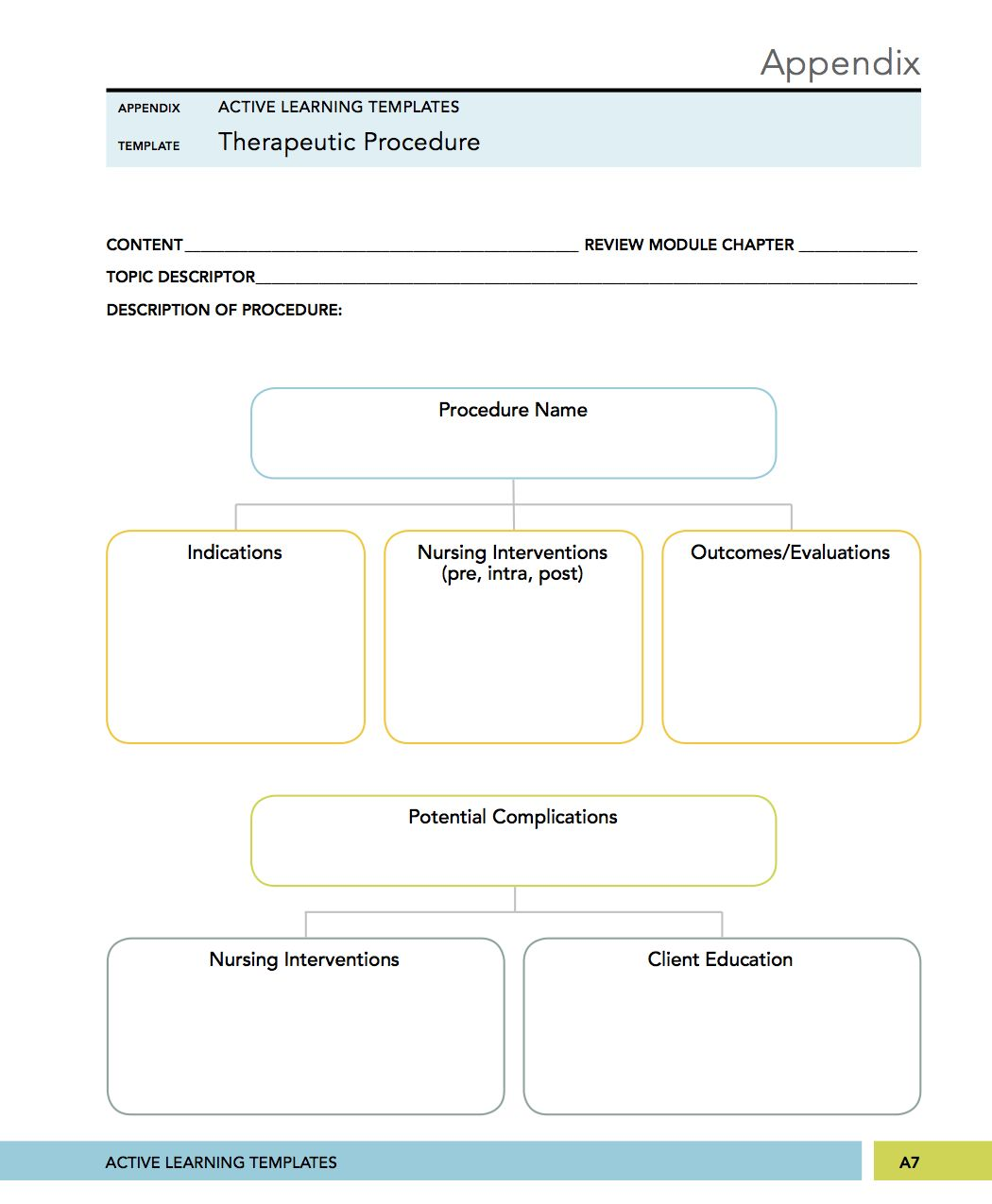 Medical Surgical Mental Health Nursing The Utic Procedure Concept Mapping Ati Ebook