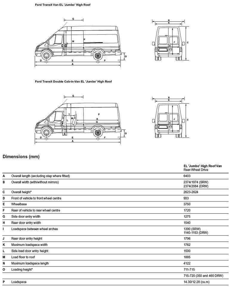 Ford Transit Dimensions >> Transit Van Dimensions Lwb Google Search Campervans