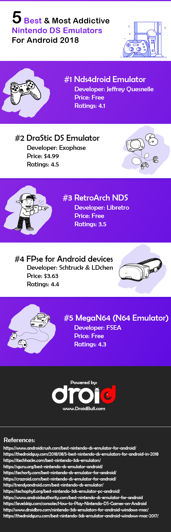 TweakBox APP Best App Installer for Android & iOS