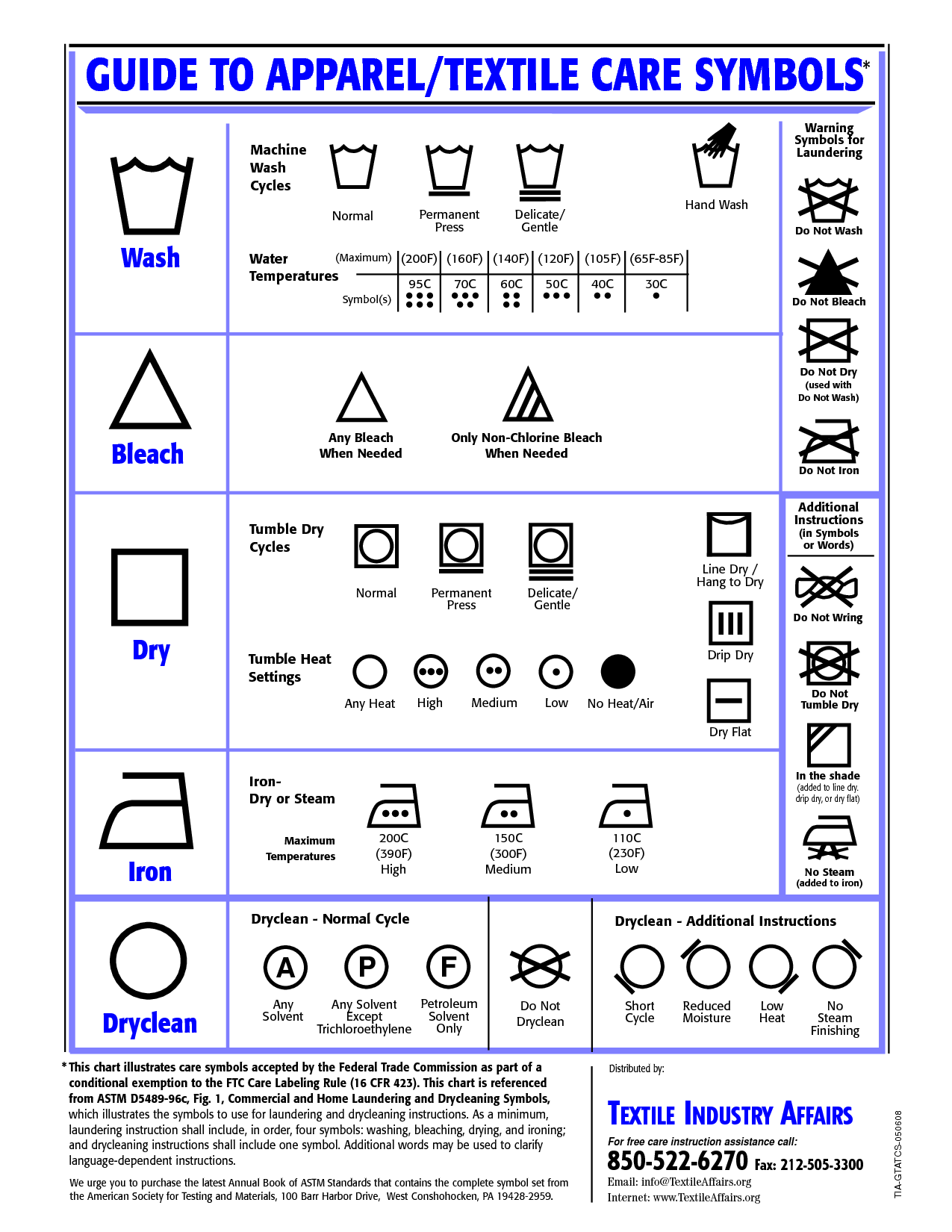 Wash Symbols I Know Vs Uses These Symbols And I Never Knew What