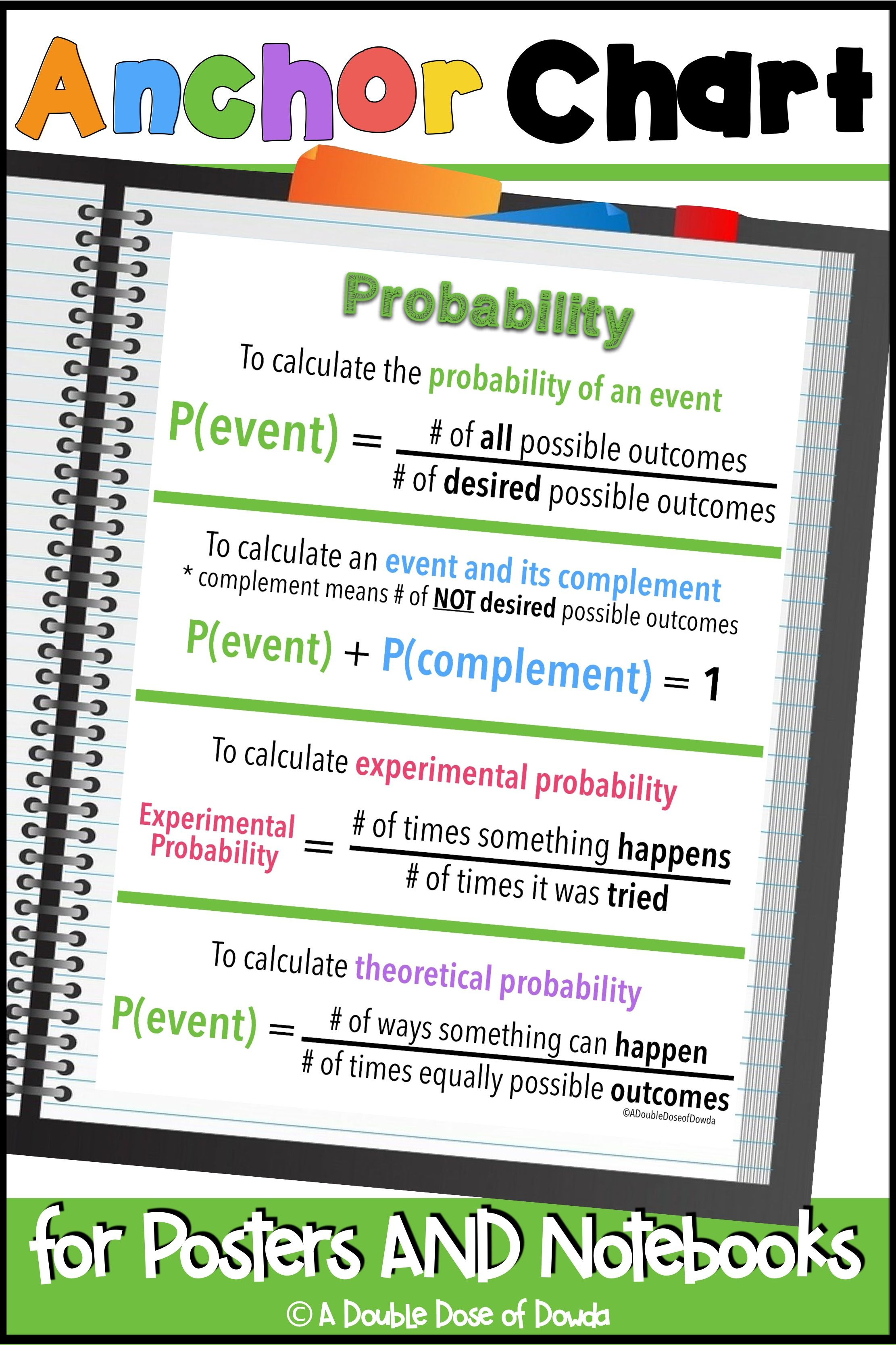 Probability Anchor Chart For Interactive Notebooks And