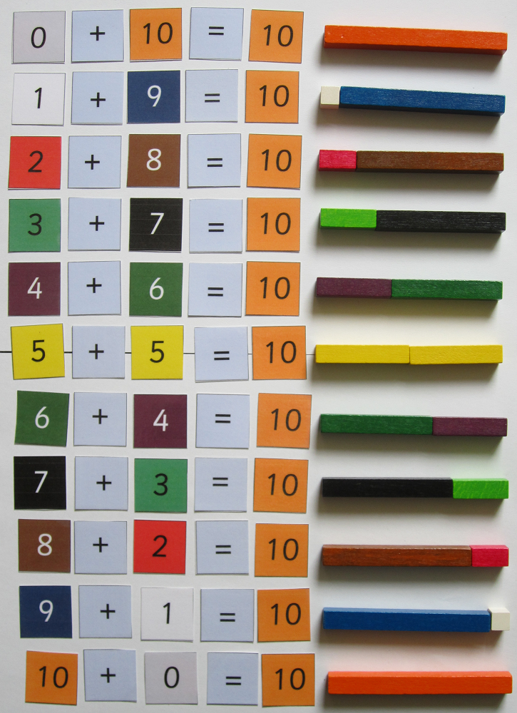 number bonds to 10 Cuisenaire rods Write fractions to show – Cuisenaire Rods Worksheets