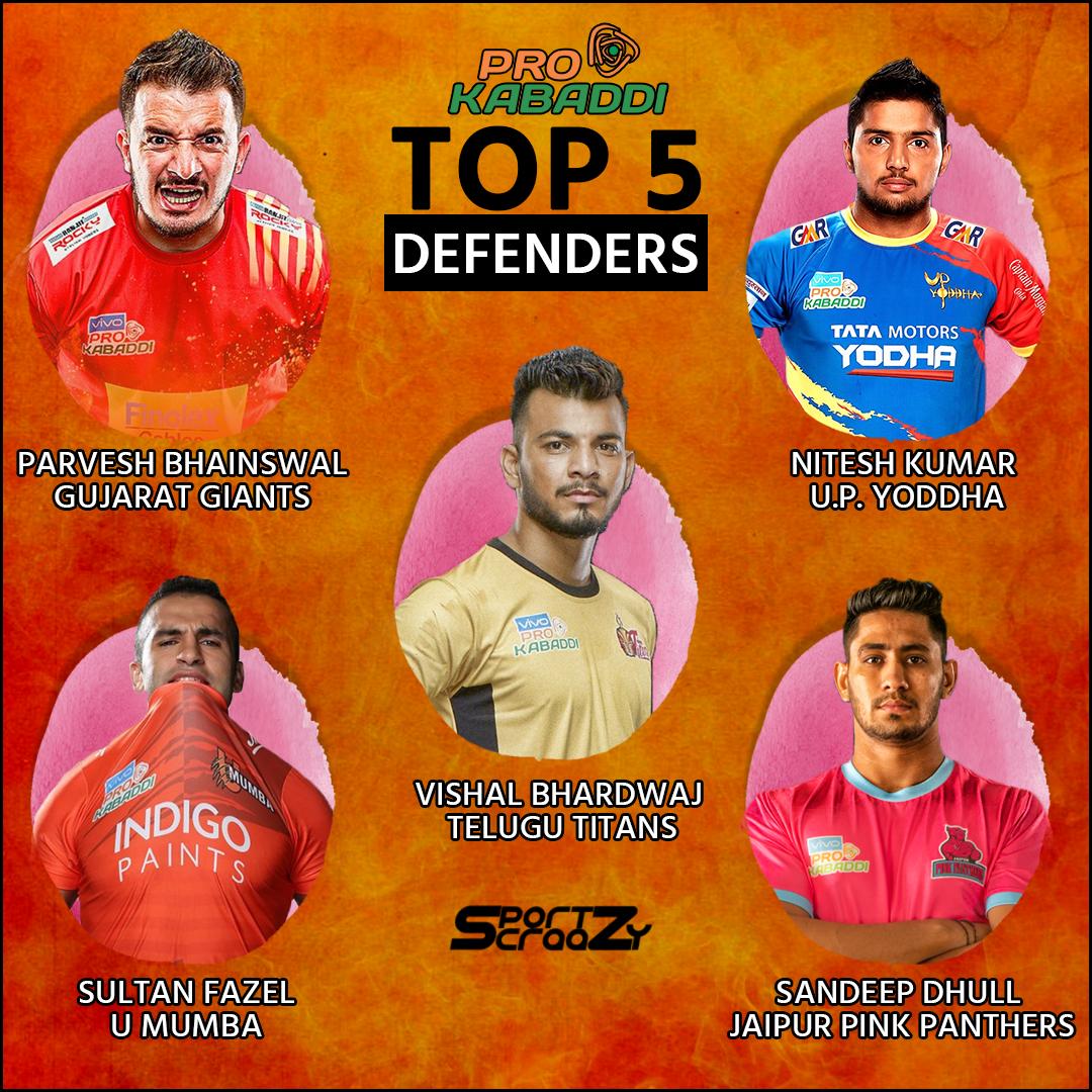 Five Defenders Who Could Make A Big Impact In Vivo Pro Kabaddi Season 7 In Vivo Season 7 Defender