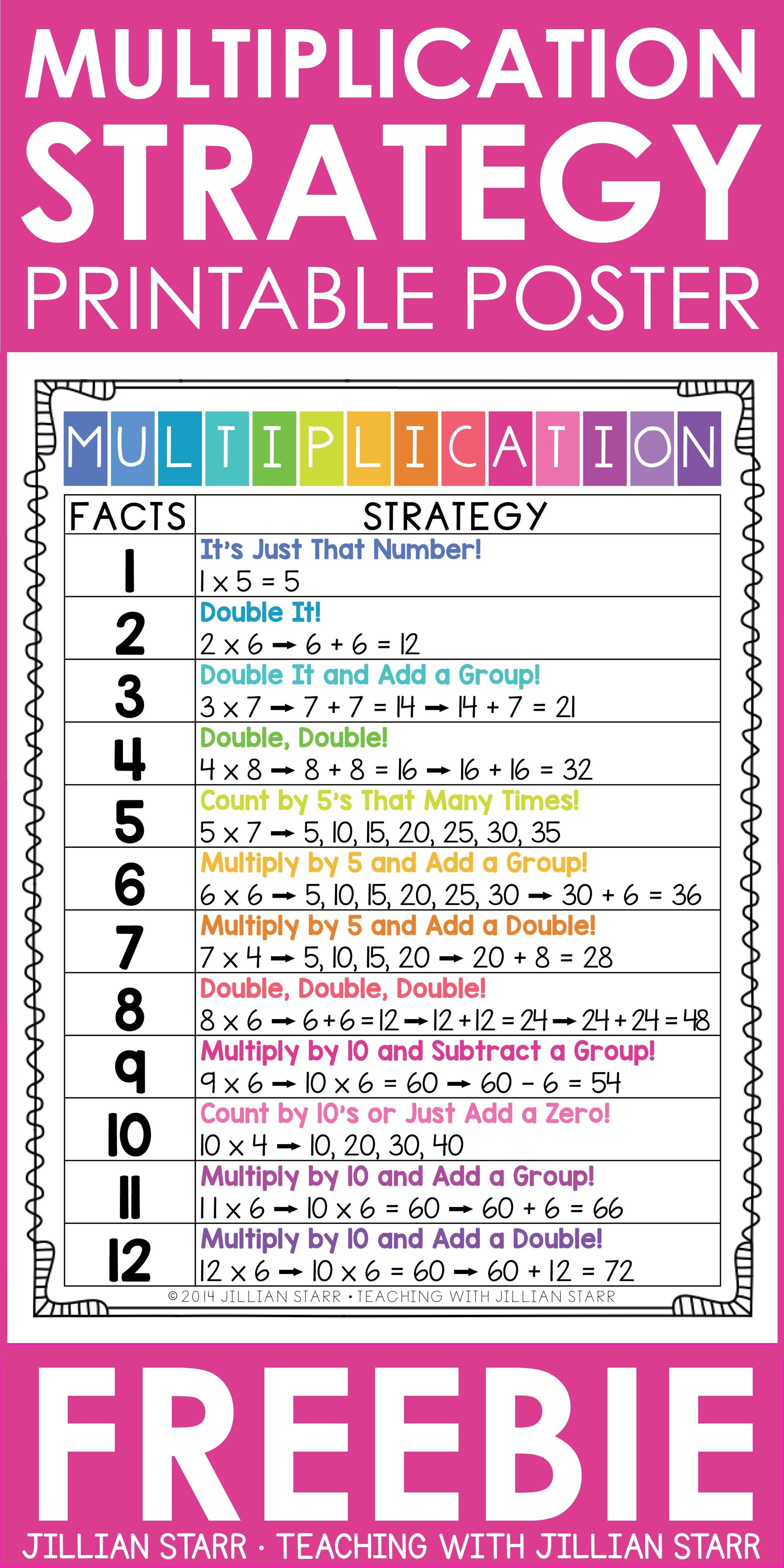 Pin On Teaching Multiplication