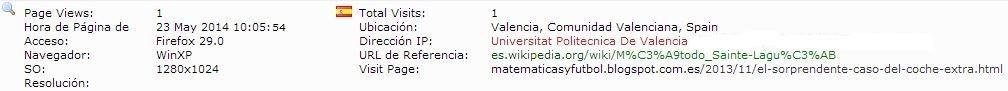 Universitat Politecnica de Valencia. Valencia, Comunidad Valenciana, Spain  https://www.upv.es/
