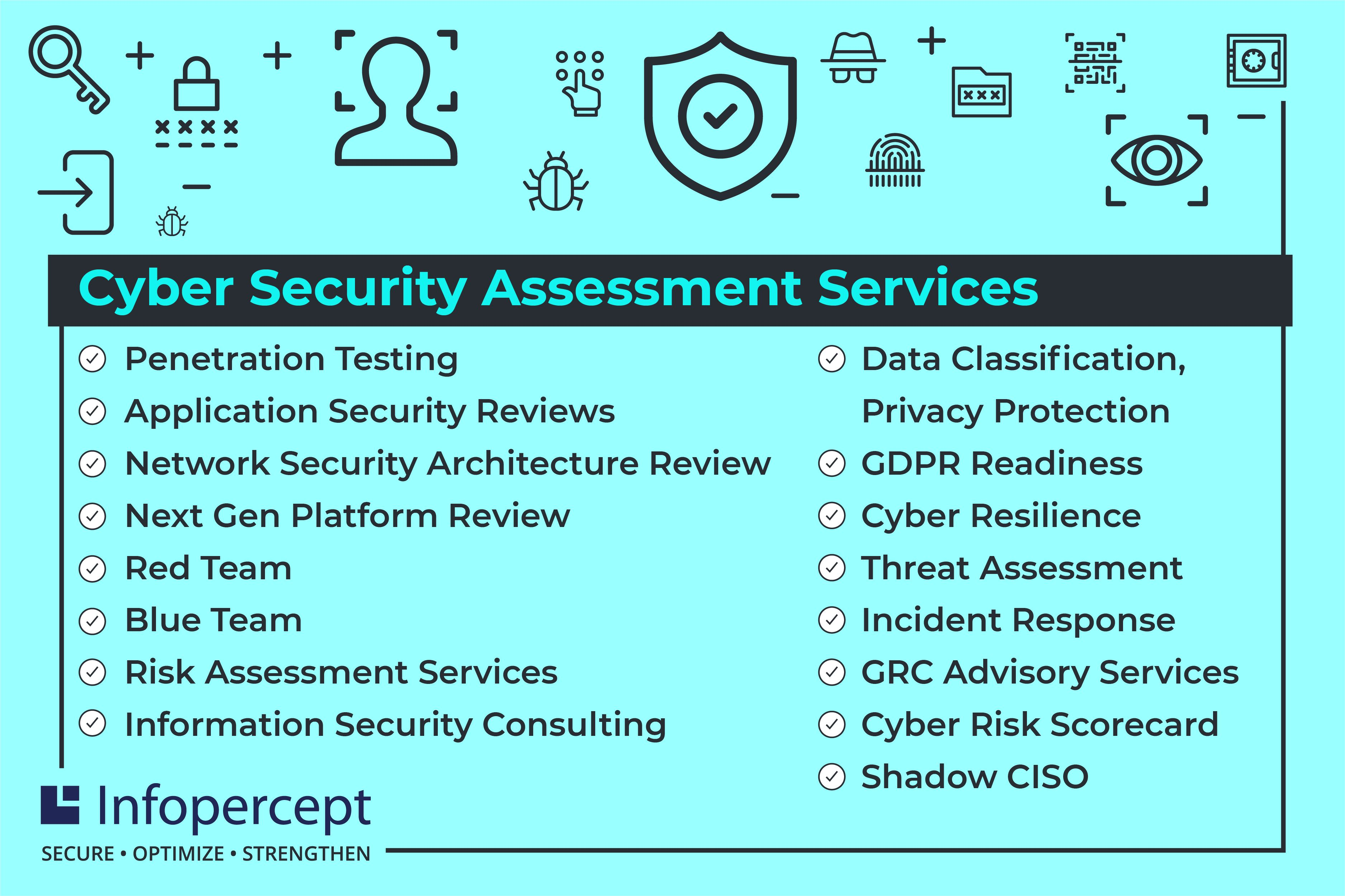 Cybersecurity Assessment Services In 2020 Cyber Security Security Assessment Assessment