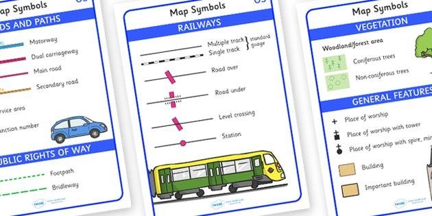 Map Symbols Display Posters Os Mapping Skills Pinterest