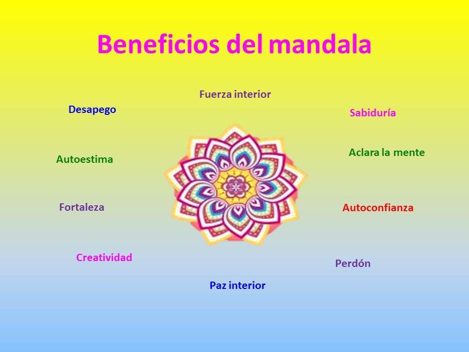 Mandalas la palabra mandala proviene del s nscrito y - Significado de los colores de las rosas ...