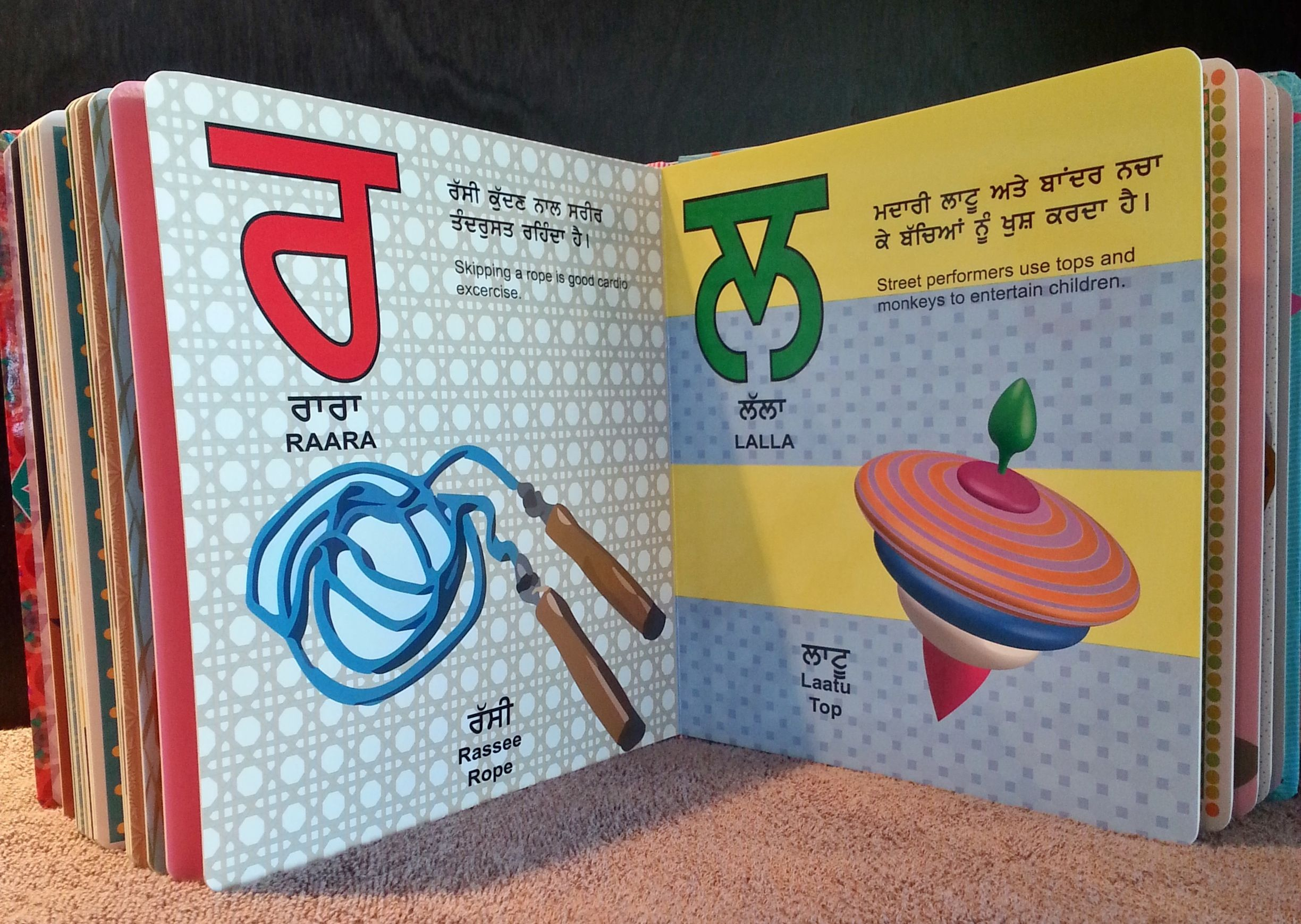 Outstanding Activity Sheet Body Parts For Kids Punjabi Name It The ...
