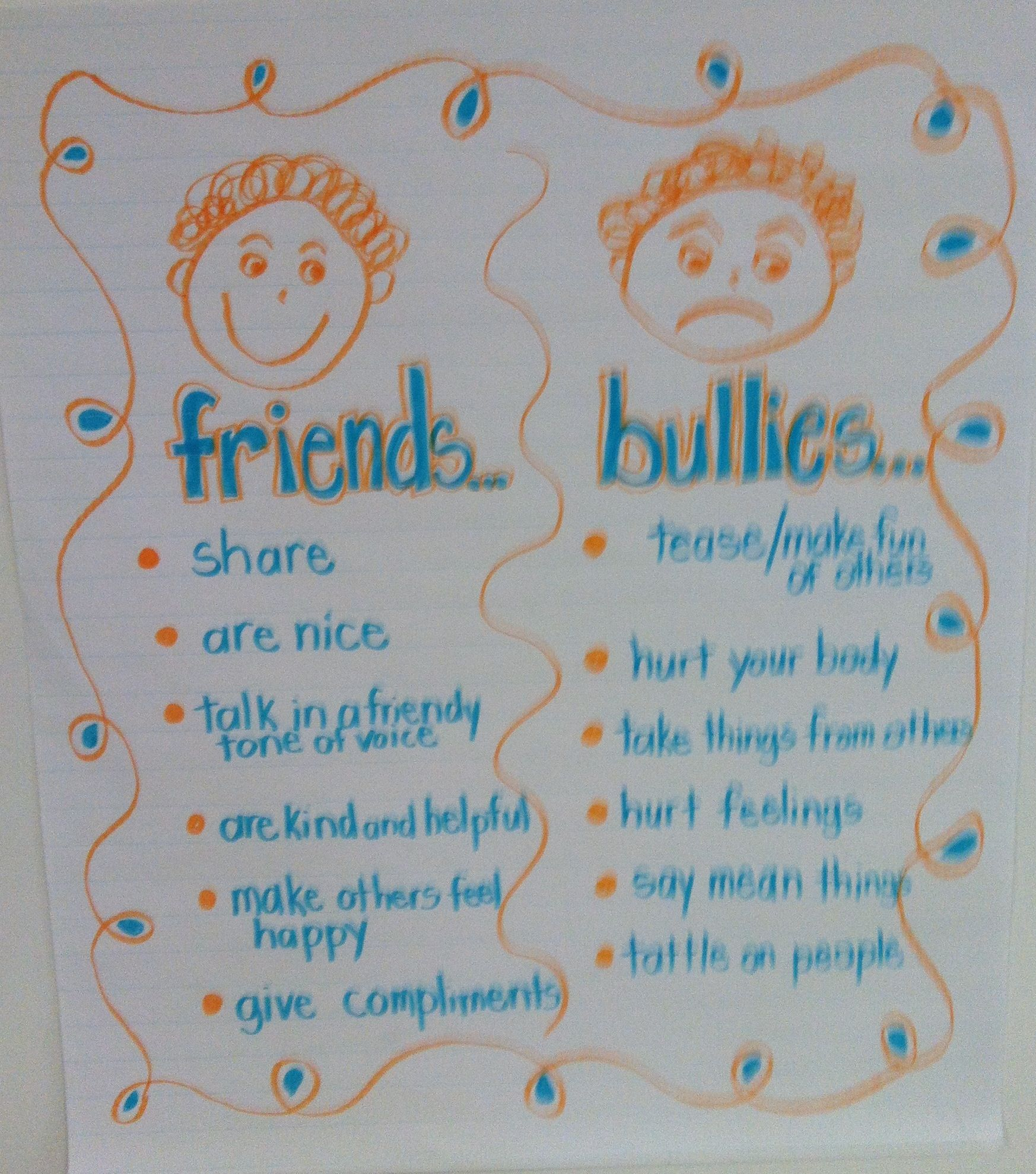 small resolution of Friends/ Bullies 1st gr anchor chart   Bullying lessons