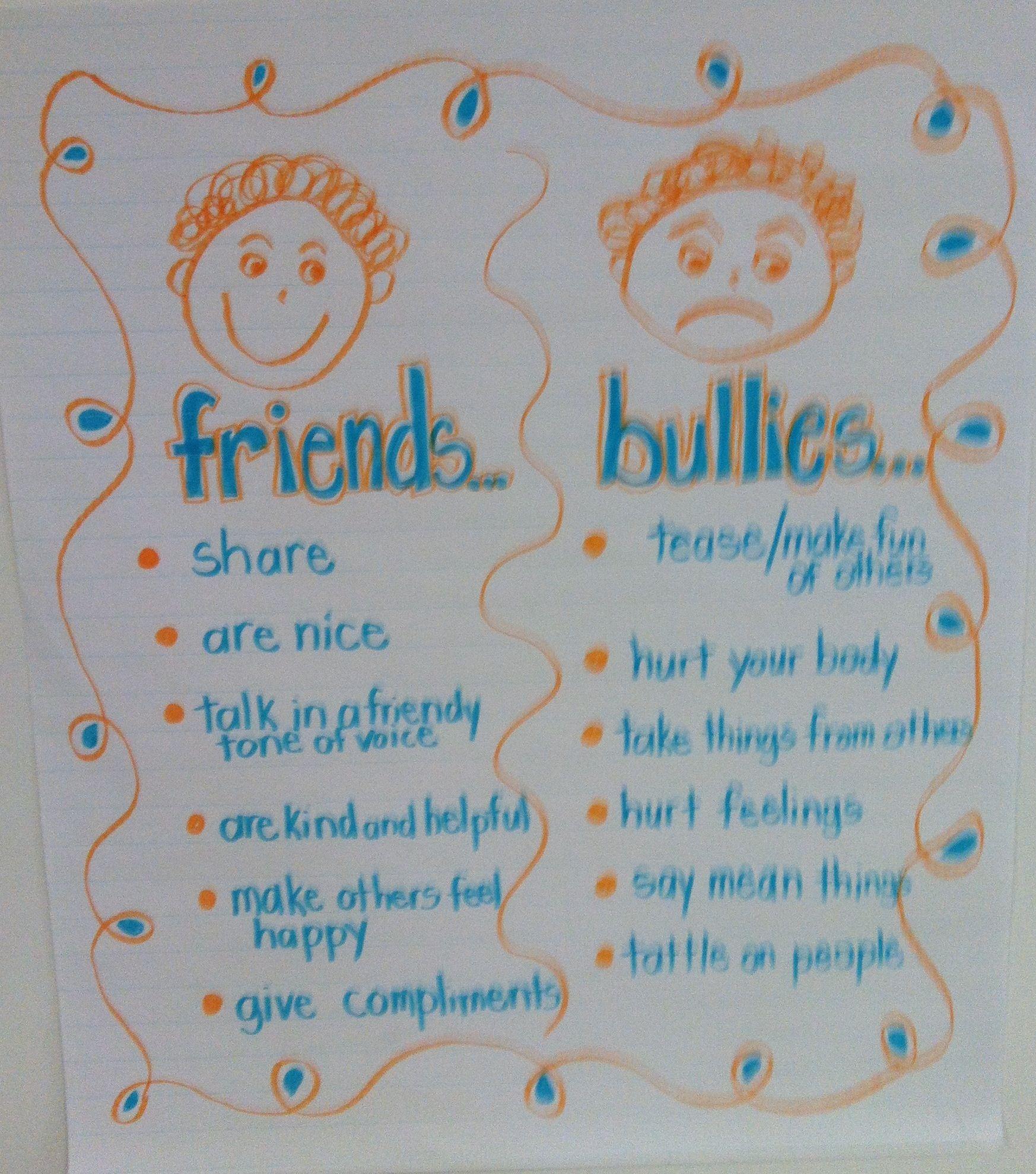 Friends Bullies 1st Gr Anchor Chart