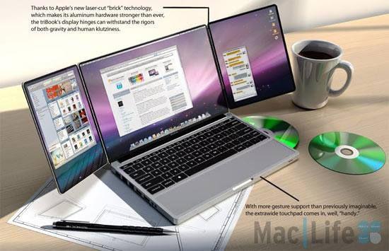 Macbook Multiscreen New Technology Gadgets Latest Gadgets