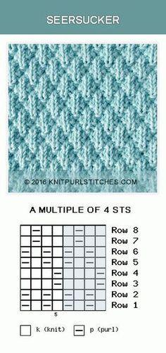 für mich Die Farbe der Stulpen, die ich verschenkt habe , passte genau zu meinem Happy-End- Mantel . Dann kam noch das Muster aus d... #loomknitting