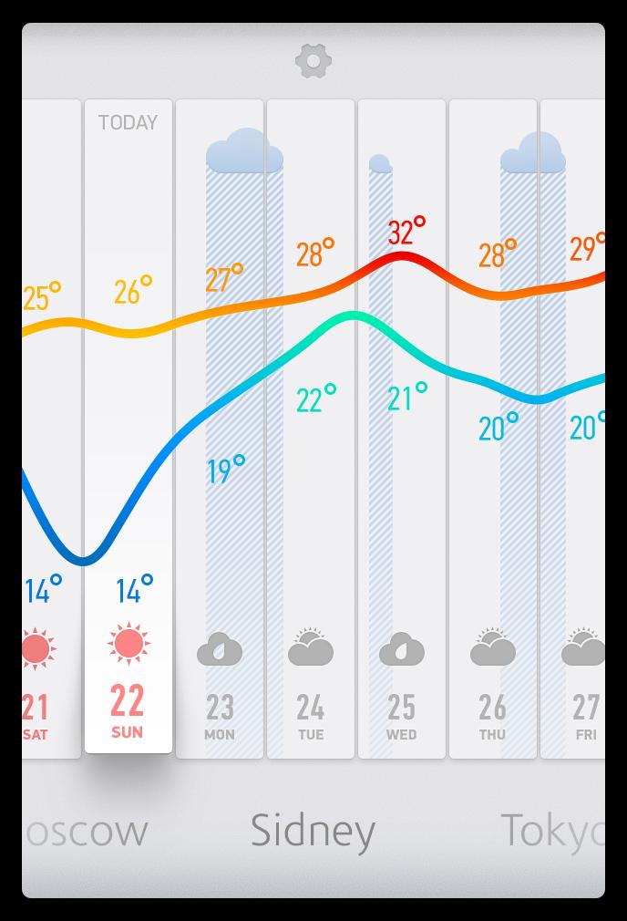 Weatherapp-1x