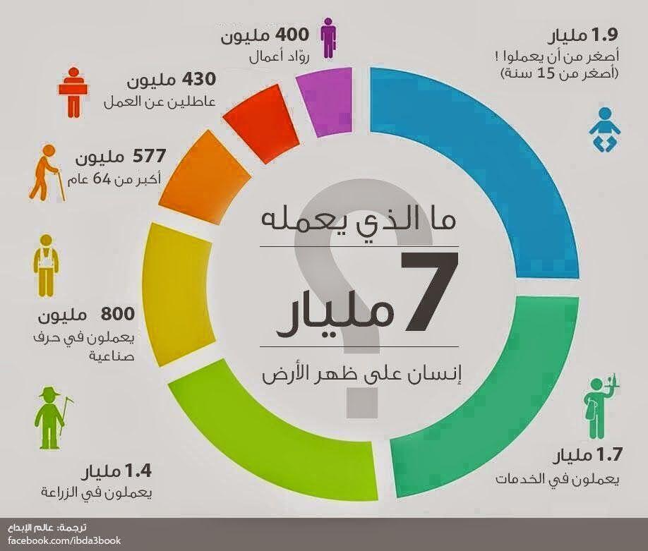 Aesthetic Art Infographic Pie Chart