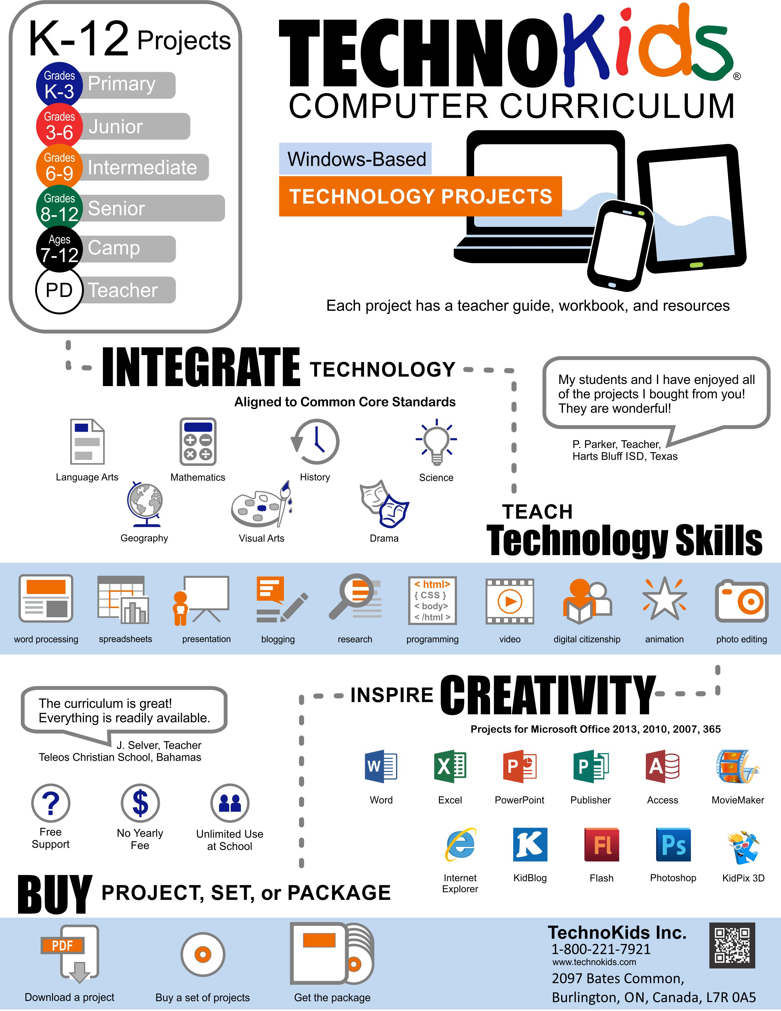Technokids Computer Curriculum Infographic