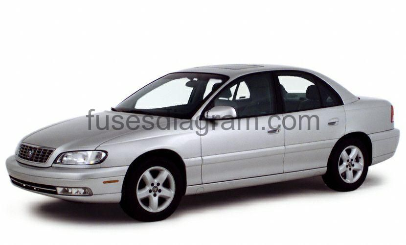 Fuse Box Diagram Cadilac Catera 1994 1995 1996 1997 1998